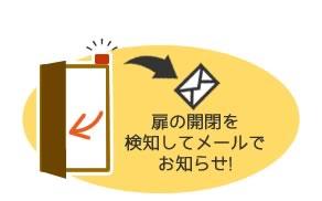 開閉警報(監視カメラに標準装備)
